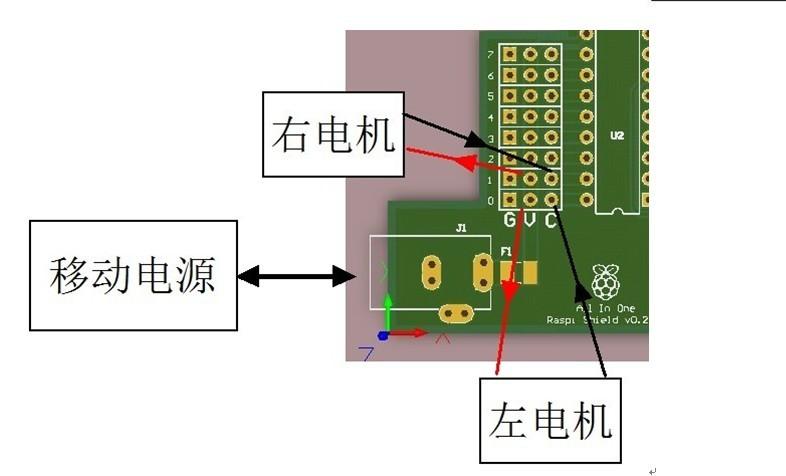 第一步:按照下面的连接图,将树莓派,扩展板,小车底盘,摄像头,移动